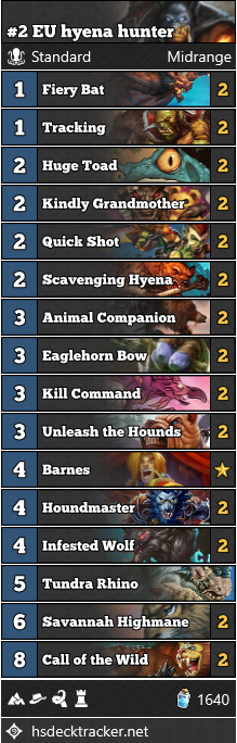 #2 EU hyena hunter